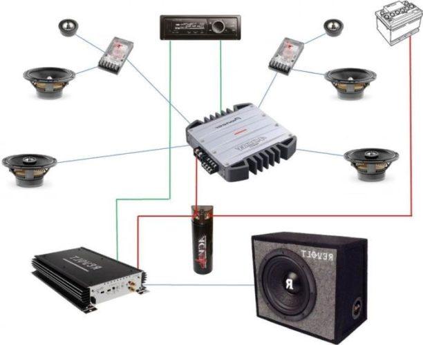 схема подключения акустики автомобиля