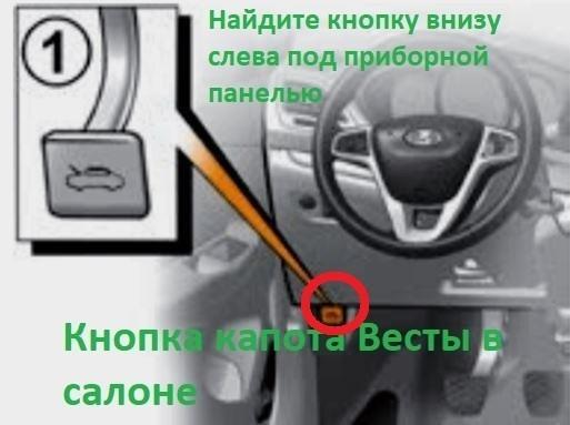 кнопка капота Весты в салоне