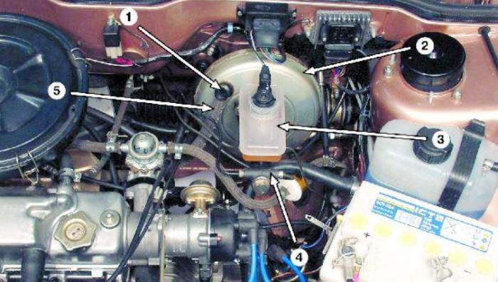 элементы тормозной системы ВАЗ