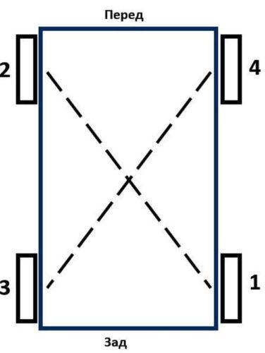 схема прокачки тормозов