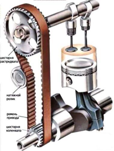схема 8-клапанного двигателя